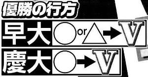 東京六大学野球優勝の行方