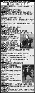 坂田藤十郎さん&扇千景 年表