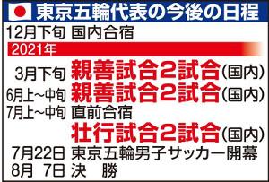 東京五輪代表の今後の日程