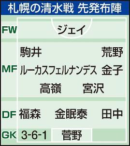 札幌の清水戦先発布陣