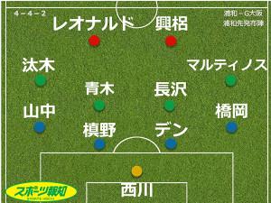 11月22日、浦和−G大阪戦の浦和スタメン