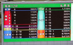 阪神12Rは3頭が3着同着に