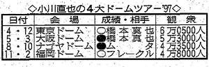 小川直也の4大ドームツアー結果