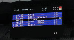 大橋悠依は棄権で出場せず(カメラ・竜田 卓)