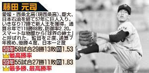 藤田元司のプロフィルとMVPイヤー成績