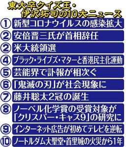 東大卒クイズ王・伊沢拓司の10大ニュース1