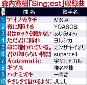 森内寛樹「Sing;est」収録曲表