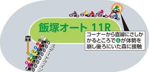 飯塚オート11R