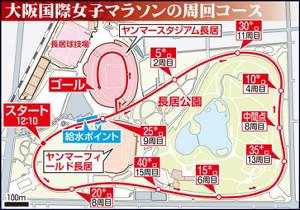 2021年大阪国際女子マラソン周回コース