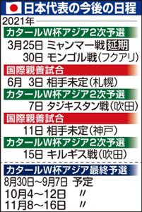 日本代表の今後の日程