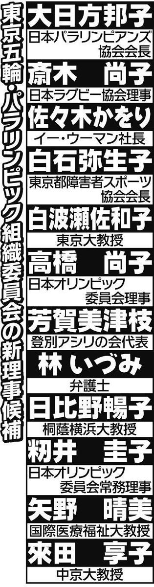 東京五輪・パラリンピック組織委員会の新理事候補
