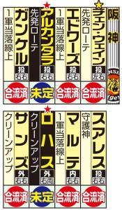 阪神の主な外国人選手と来日予定。赤★は新入団。黄★は移籍