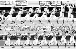 佐藤輝明のスイング連続写真