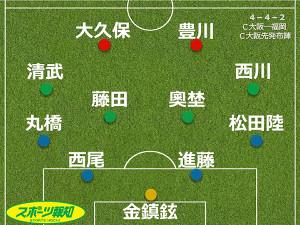 C大阪の福岡戦先発布陣