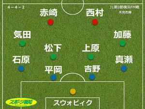 仙台の横浜FM戦先発布陣