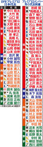 19年プレミア12日本代表とメンバー外の代表候補