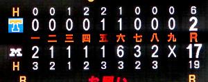 リーグ30年ぶりとなる毎回得点を記録した明大のスコア