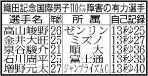織田記念国際男子110メートル障害の有力選手