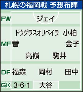 札幌の福岡戦予想布陣