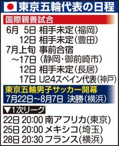 東京五輪代表の日程