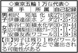 東京五輪1万メートル代表