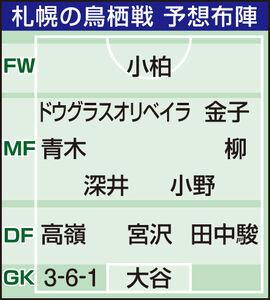 札幌スタメン