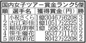 国内女子ツアー賞金ランク5傑