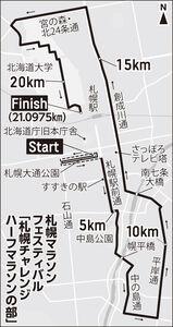 札幌マラソンフェスティバル・ハーフマラコースコース