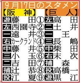 1968年9月17日の阪神・巨人戦スタメン