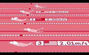 オメガが開発した新技術。スイマーの泳ぐスピードが画面上に表示される