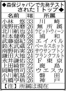 森保ジャパンで先発テストされた1トップ