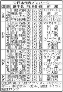 日本代表メンバー