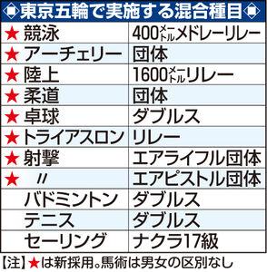 東京五輪で実施する混合種目