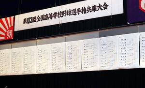 仁川学院は姫路商と初戦で対戦する
