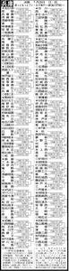 兵庫トーナメント表