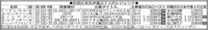 松田丈志氏が選ぶ5人のレジェンド