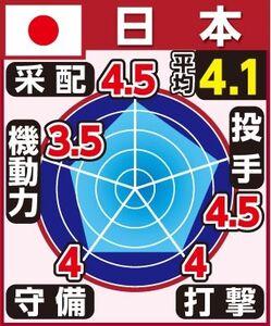 日本_分析チャート