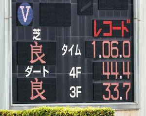 小倉で7月4日に行われたCBC賞のレコードタイムを示す掲示板
